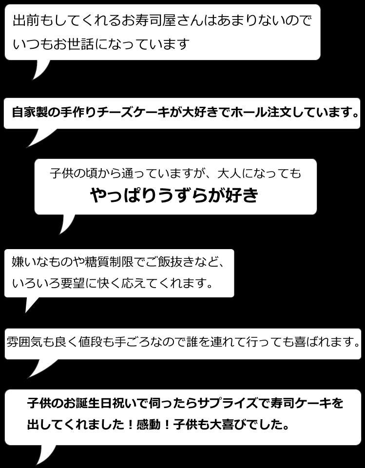 大垣司寿司 口コミ
